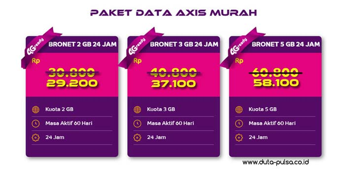 paket data axis murah